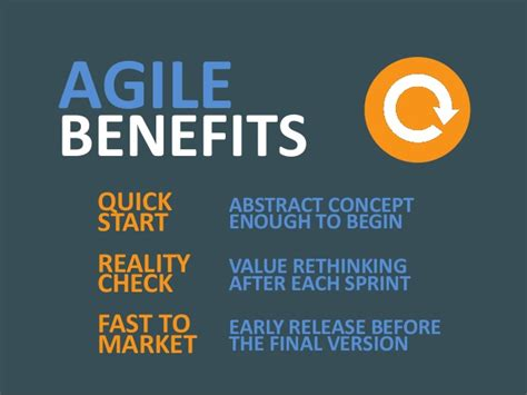 The Agile Mba Review by 100 Agile Strategy