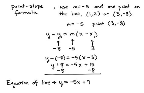 Find Line How To Find The Equation Of A Line