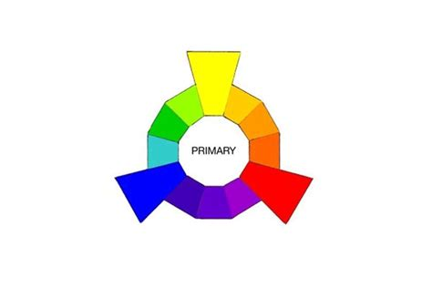 what are the three primary colors what are the primary colors
