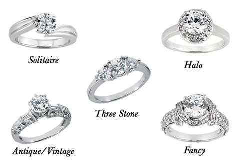 how to buy an engagement ring 4 cs