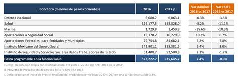 retiro voluntario del 2016 press report tabla de jubilacion issste 2016 press report ley del
