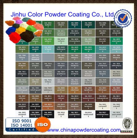 home gt product categories gt epoxy polyester powder coating gt supply ral color code powder paints