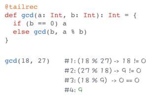scala pattern matching tail recursion scala recursive functions dzone java