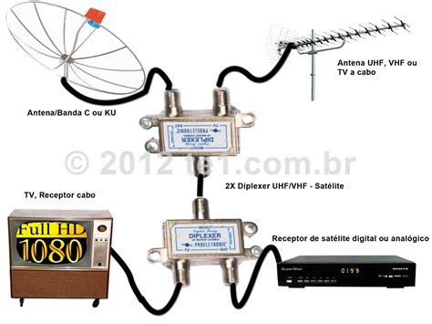 Tv Elitesat diplexer antena vhf uhf parab 243 lica no mesmo cabo te1
