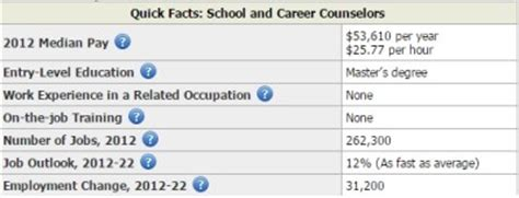 school counselor salary by state school counselor salary by state salary by state