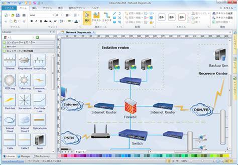 network diagram maker 画像作成ソフトフリー の検索結果 yahoo 検索 画像