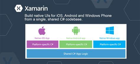 xamarin forms forms 1 developers io xamarin forms make cross platform development impactful