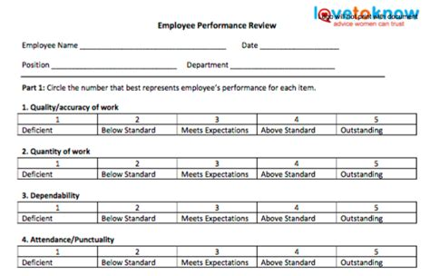 Performance Report Template Word