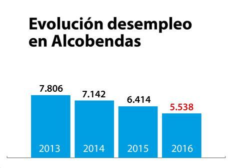 anses fondo de desempleo monto anses desempleo monto 2016 anses fondo de desempleo monto