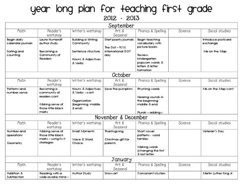 Yearly Plan Template For Teachers the runner lost and found