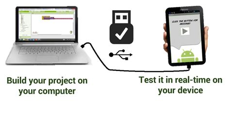 Android Usb App by Setting Up App Inventor Explore Mit App Inventor
