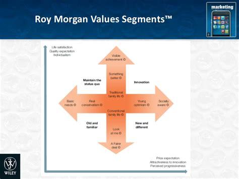 roy values market segmentation