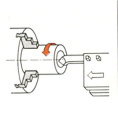 tornitura interna principali lavorazioni al tornio