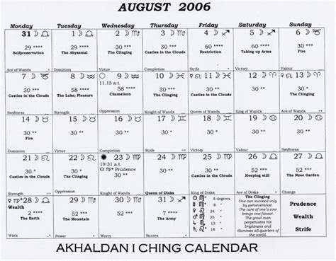 August 2006 Calendar August 2006 Stichting Akhaldan