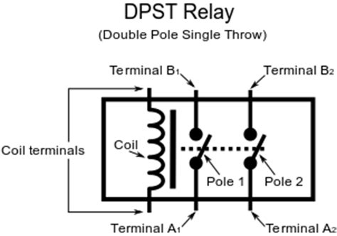 two pole throw wiring diagram electrical