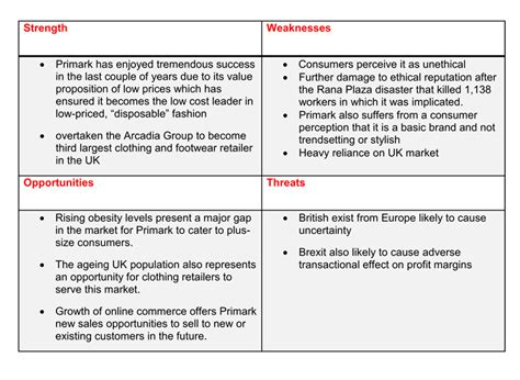 pest analysis on reliance retail ltd Next pestle analysis the report will be limited to an analysis of the external environment in the uk especially those operating in the retail sector.