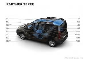 Peugeot Tepee Dimensions Peugeot Partner Tepee Dimensions Ext 233 Rieures Et