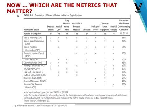 metrics matter vlerick webinar supplychain metricsthatmatter bram