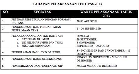 membuat kartu kuning untuk tes cpns jadwal dan tahapan pelaksanaan tes cpns 2013 info para