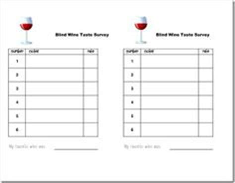 Does A Wines Score Matter by 1000 Images About Wine Tasting On Wine