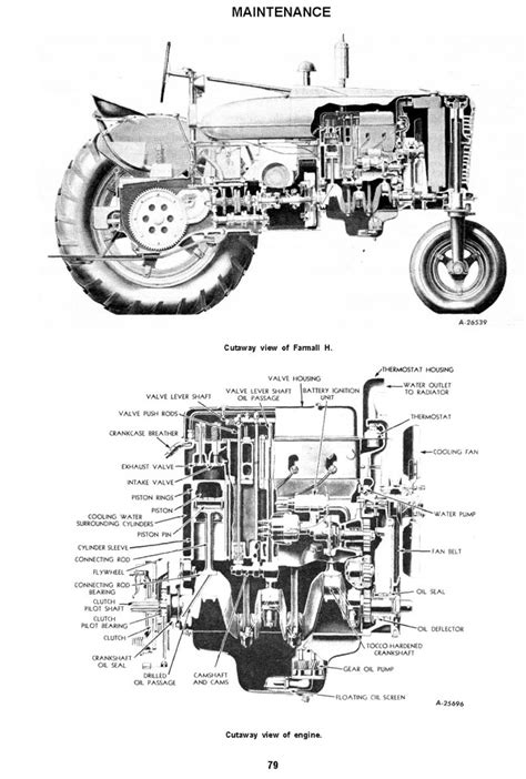 farmall a parts diagram farmall h transmission parts diagram free