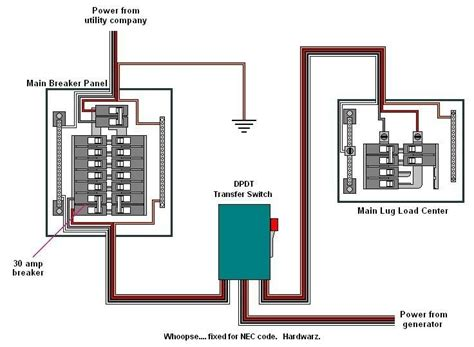 wiring diagram generator transfer switch reliance