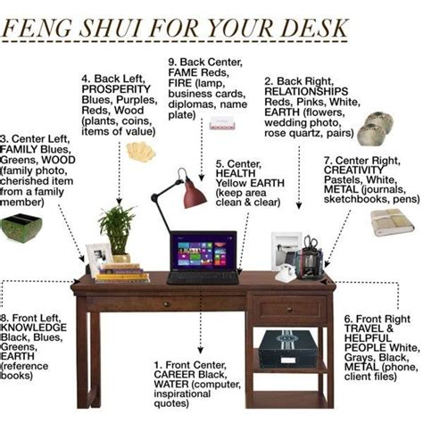 feng shui your desk illustration of feng shui