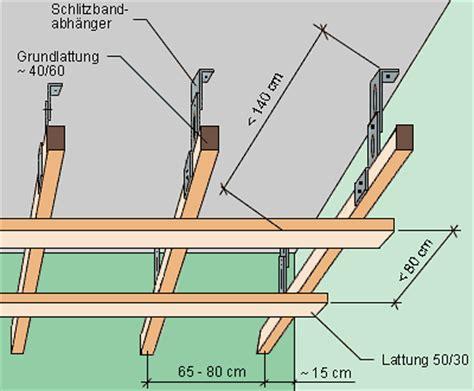 Unterkonstruktion Decke Rigips by Deckenverkleidungen Welche M 246 Glichkeiten Gibt Es