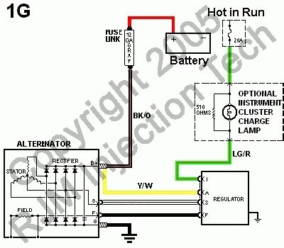 pajero alternator wiring diagram new wiring diagram 2018