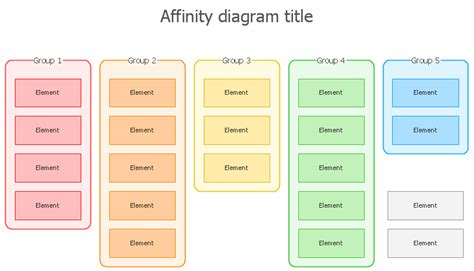 affinity diagram template free affinity diagram