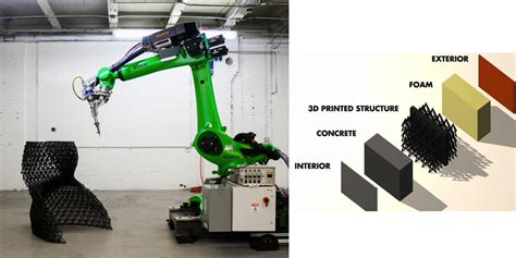 branch technology  prints building walls  worlds