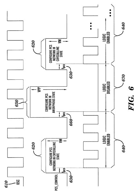 power integrated circuits power consumption integrated circuits 28 images patent us20080276105 power managers for an