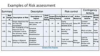 Risk Description Template by Risk Assessment Iso 9001 16 638 Jpg 638 215 359 02 Risk