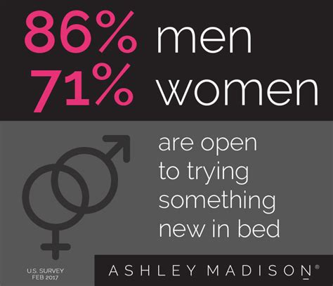 trying new things in bed 50 shades of sex in america ashley madison blog