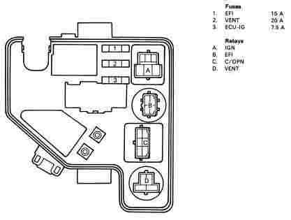 91 toyota fuse block wiring diagram get free image about