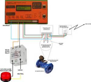 water flow pressure switch wiring diagram get free image about wiring diagram