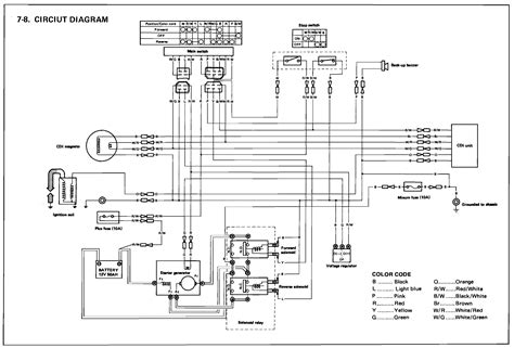 wiring diagram for 1984 ezgo golf cart wiring diagram