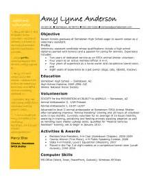 stunning ideas objectives for resume 13