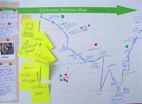 customer journey map customer journey map service design tools