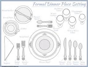 Table Place Setting placesetting ideas for weddings