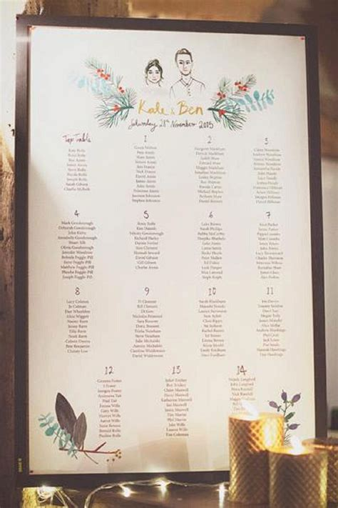 wedding plans and ideas wedding table plan ideas occasions