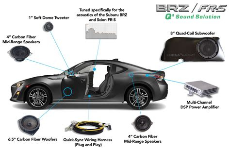brz speaker wiring diagram 26 wiring diagram images