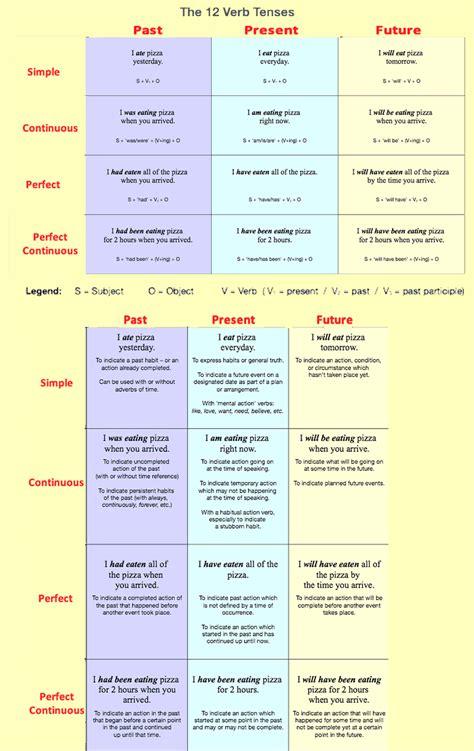 php tutorial ebook free download pdf free php tutorial pdf phpsourcecode net