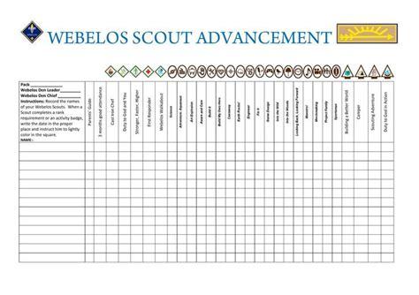 Boy Scout Advancement Spreadsheet by E517dcf938103863169b77d44aca8ff7 Jpg 736 215 520