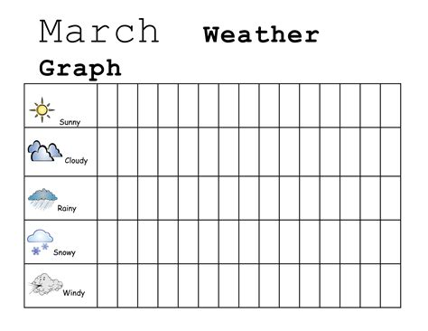printable weather charts and graphs best photos of weather graph template weather graphs