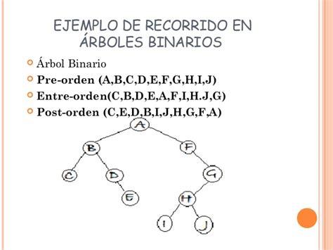 arbol binario preorden arboles binarios