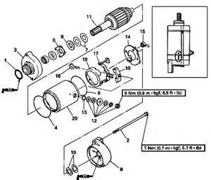 starter motor schematic diagram_thumb starter motor parts diagram on what is series wiring