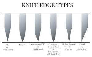 How To Sharpen Serrated Kitchen Knives Services Sharp Shop