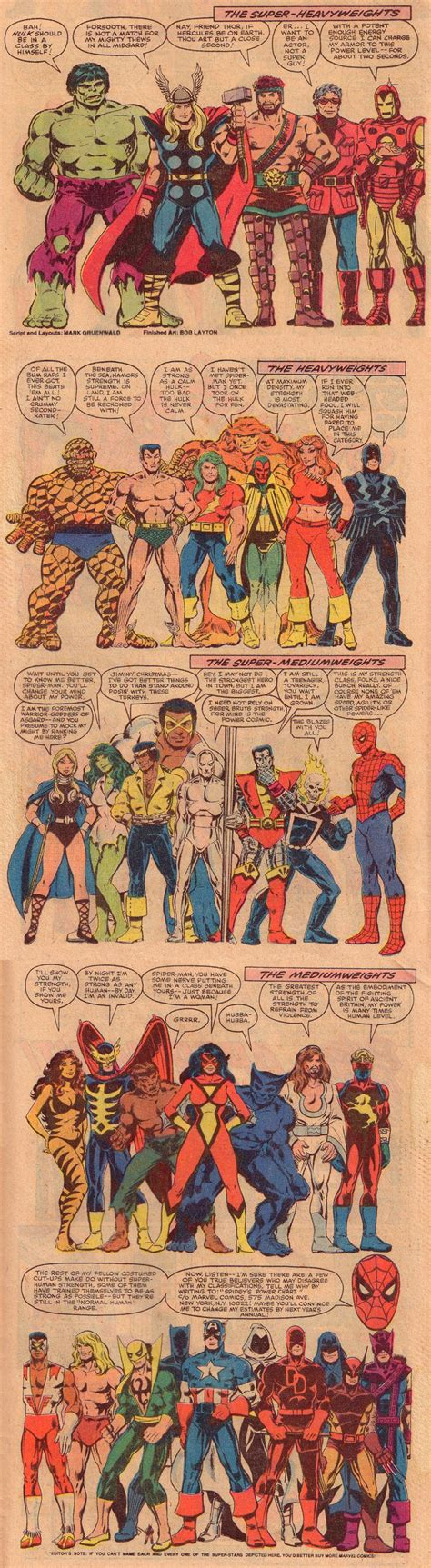 top 10 toughest characters in the bible toptenznet best 25 strongest superhero ideas on pinterest