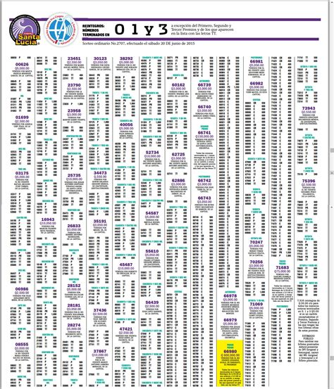 Lista De Sorteo Loteria Santa Lucia Guavenezuelanet | lista de sorteo loteria santa lucia guavenezuelanet